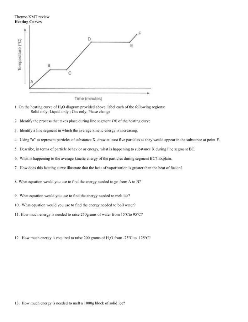 Thermochemistry Unit Review