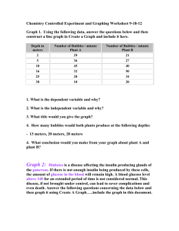 Chemistry Controlled Experiment and Graphing Worksheet 9-22-11
