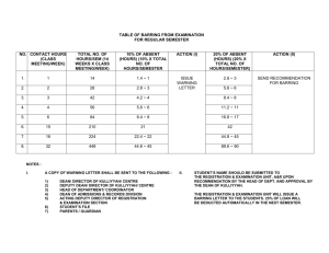 TABLE OF BARRING FROM EXAMINATION