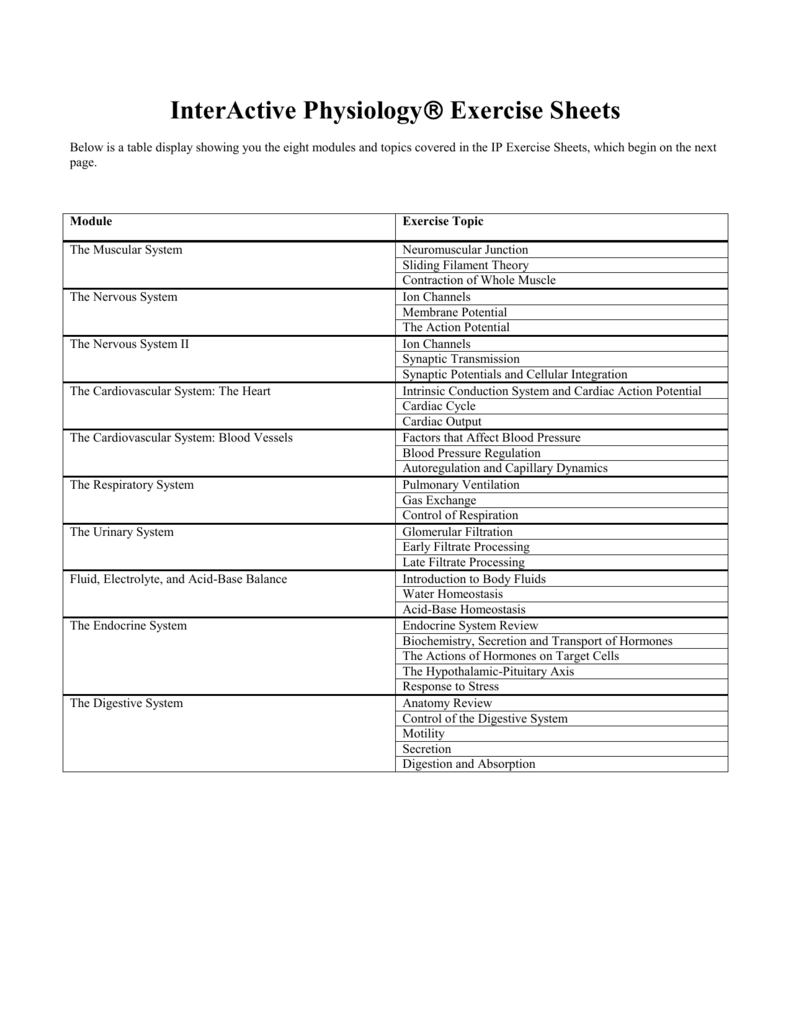 Interactive physiology review worksheets robcynllc Choice Image