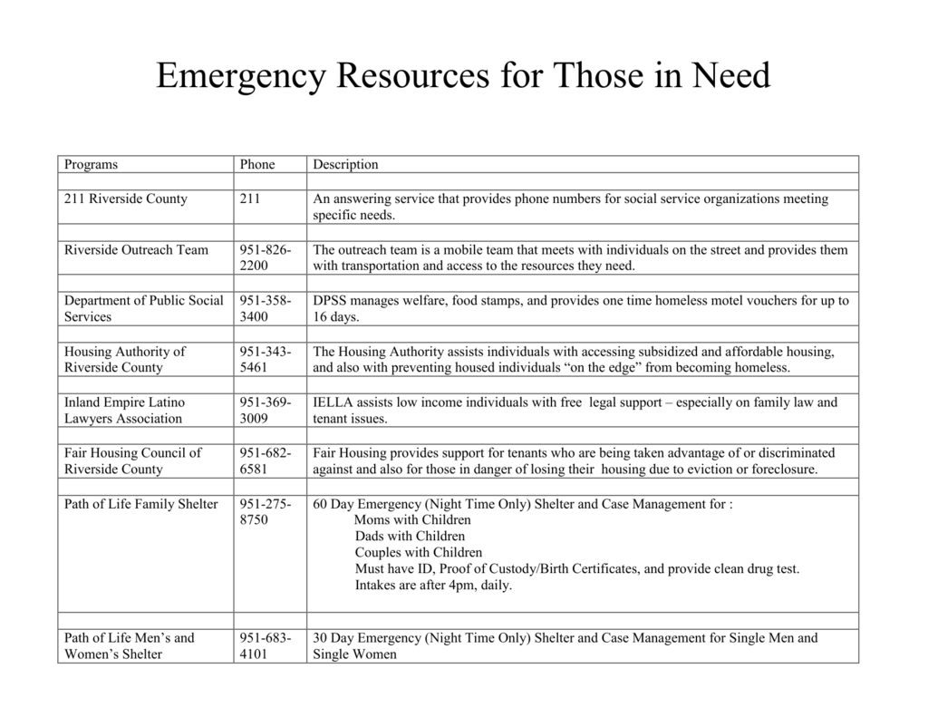 Emergency Resources For Those In Need