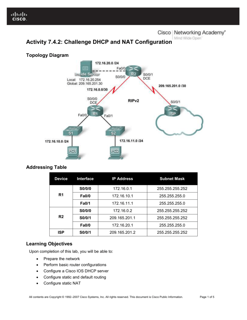 Activity 7 4 2  Challenge Dhcp And Nat Configuration