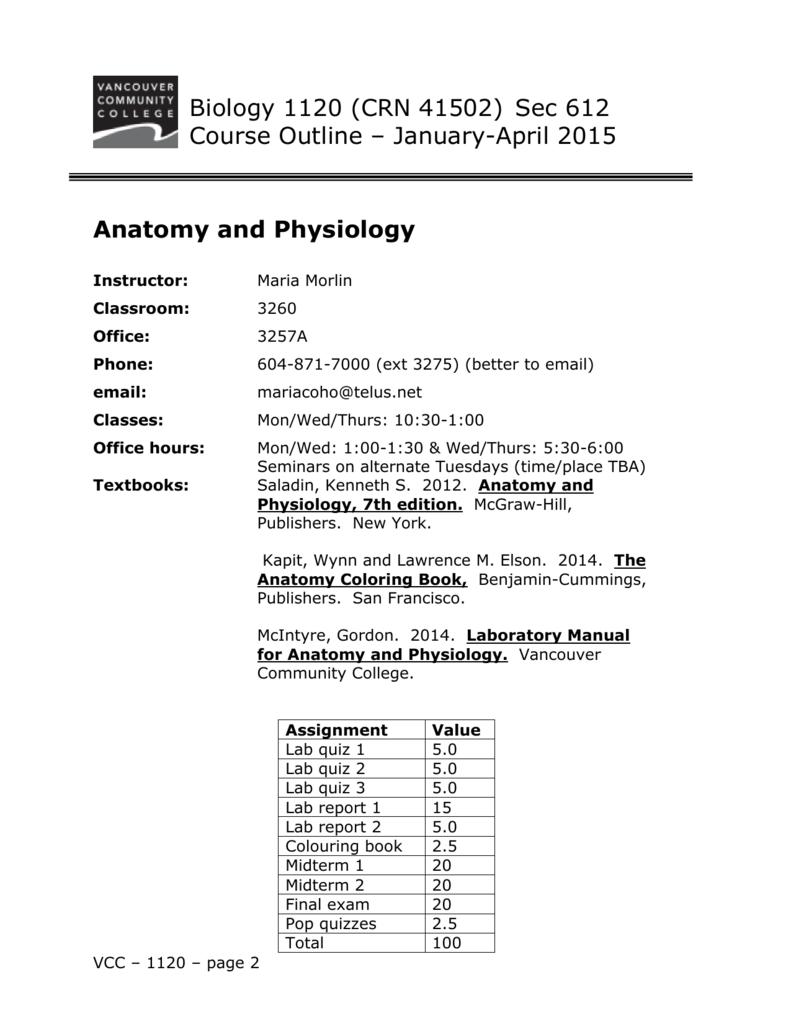 biology 093 outline - VCC Biology – Instructor Maria Morlin
