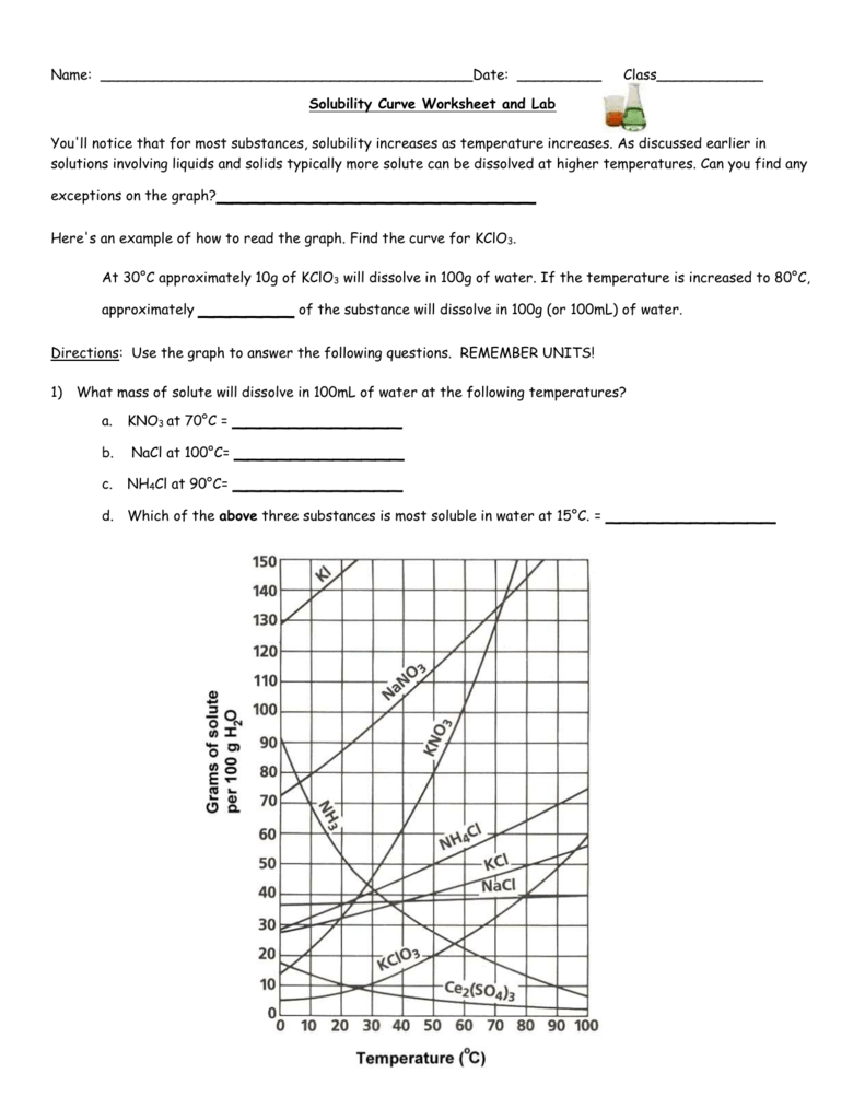 29 Solubility Graph Worksheet Answers - Free Worksheet ...