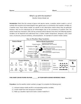 weather station model worksheet. weather station model lab worksheet