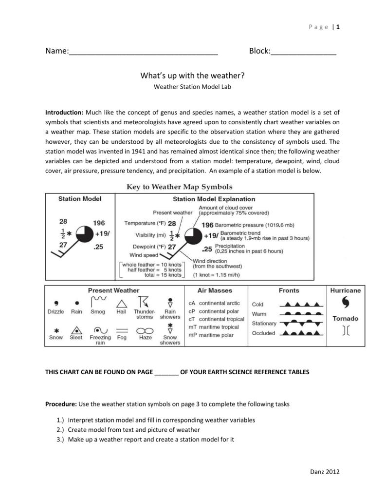 worksheet Weather Symbols Worksheet 100 weather map symbols worksheet stock station model lab