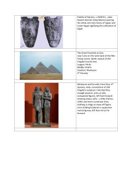 chapter 3 ancient egypt multiple. Black Bedroom Furniture Sets. Home Design Ideas
