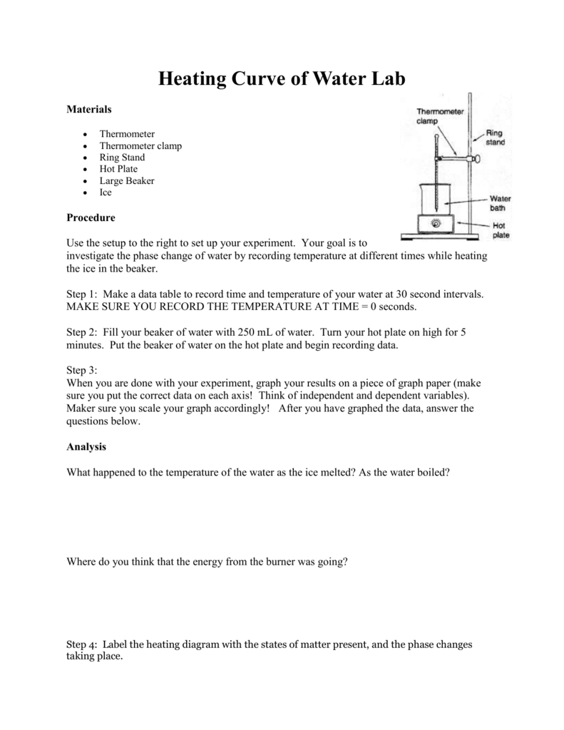 ib1 physics heating curve of water lab