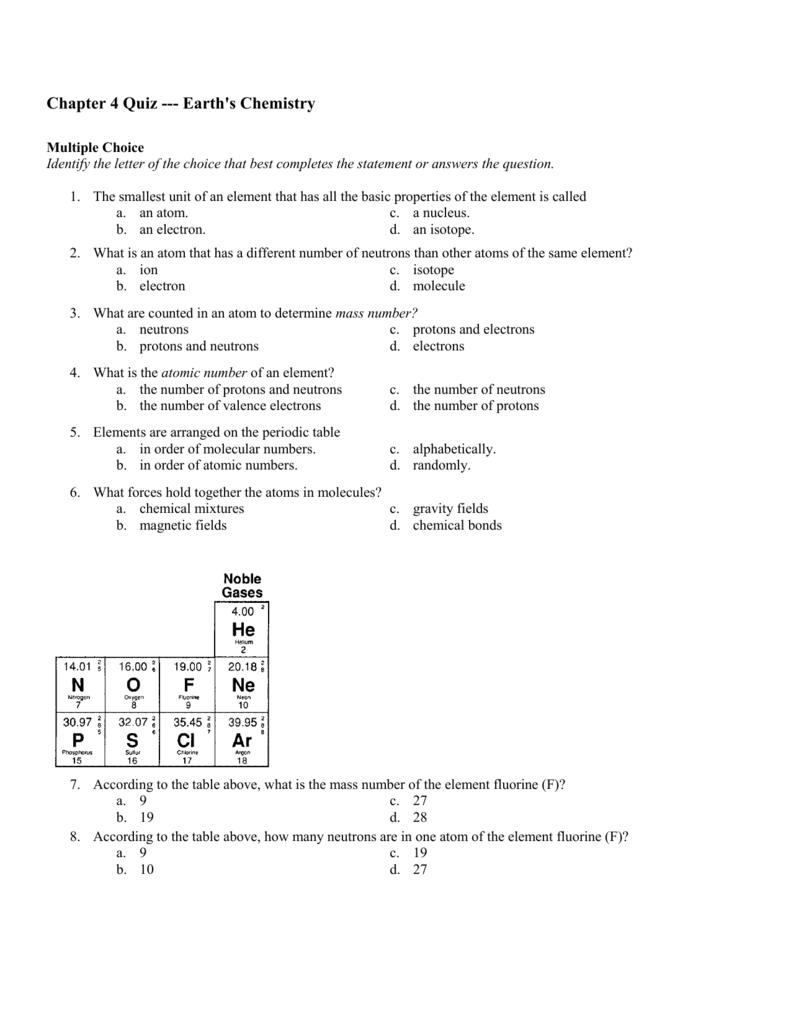 Chapter 4 quiz earths chemistry urtaz Gallery