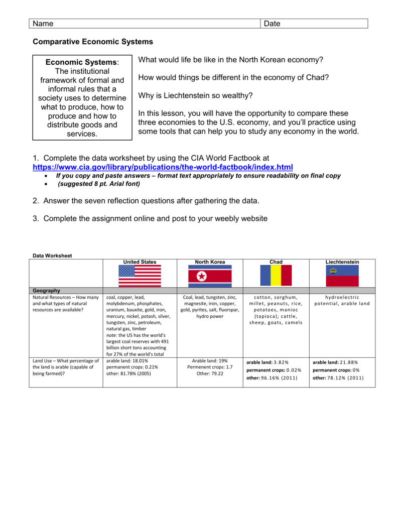worksheet. Economic Systems Worksheet. Grass Fedjp Worksheet Study ...