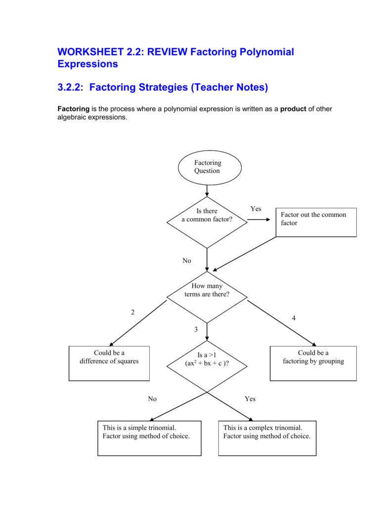 worksheet 2 MJNSMHF4U1 – Factoring X2 Bx C Worksheet