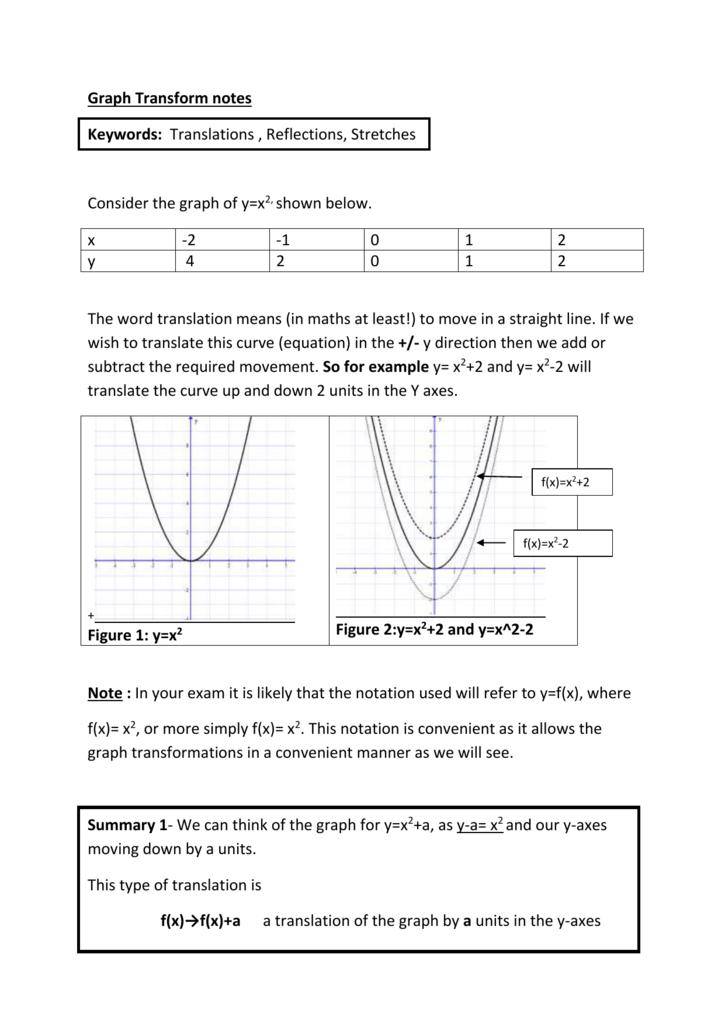 Graph_Transform_notes