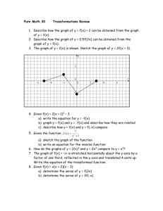 Pure Math 30 Transformations Review