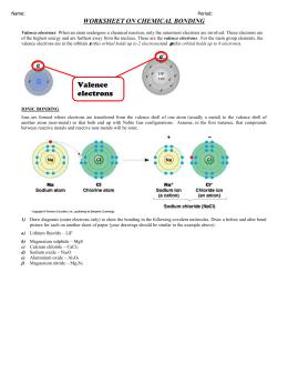 WORKSHEET: Chemical Bonding – Ionic & Covalent! REMEMBER