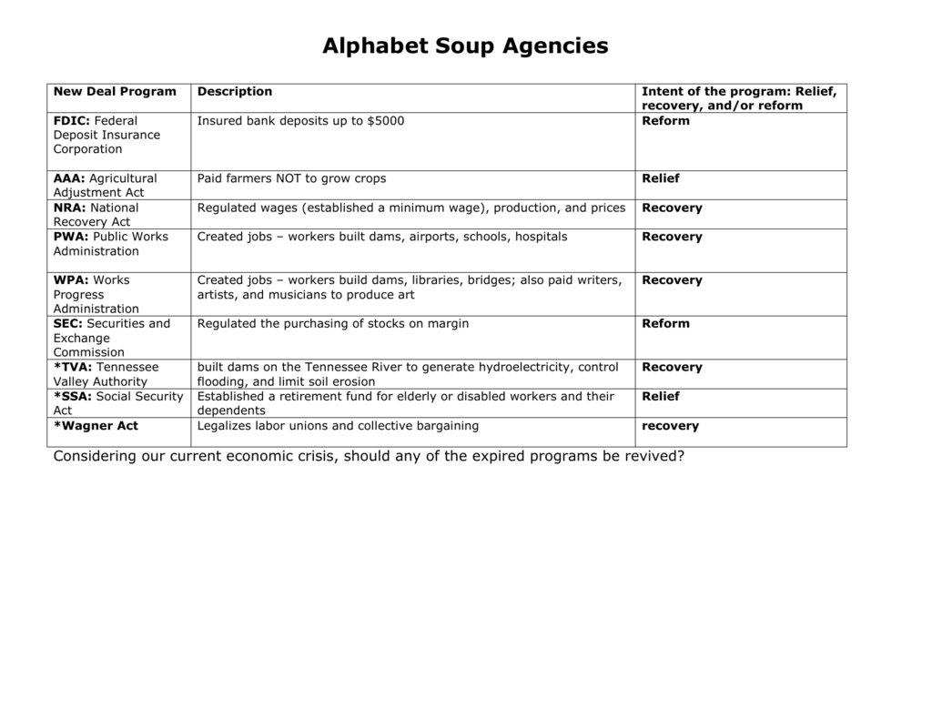Lines in the Alphabet Soup - Enrichment 16.2 Worksheet for 4th ...