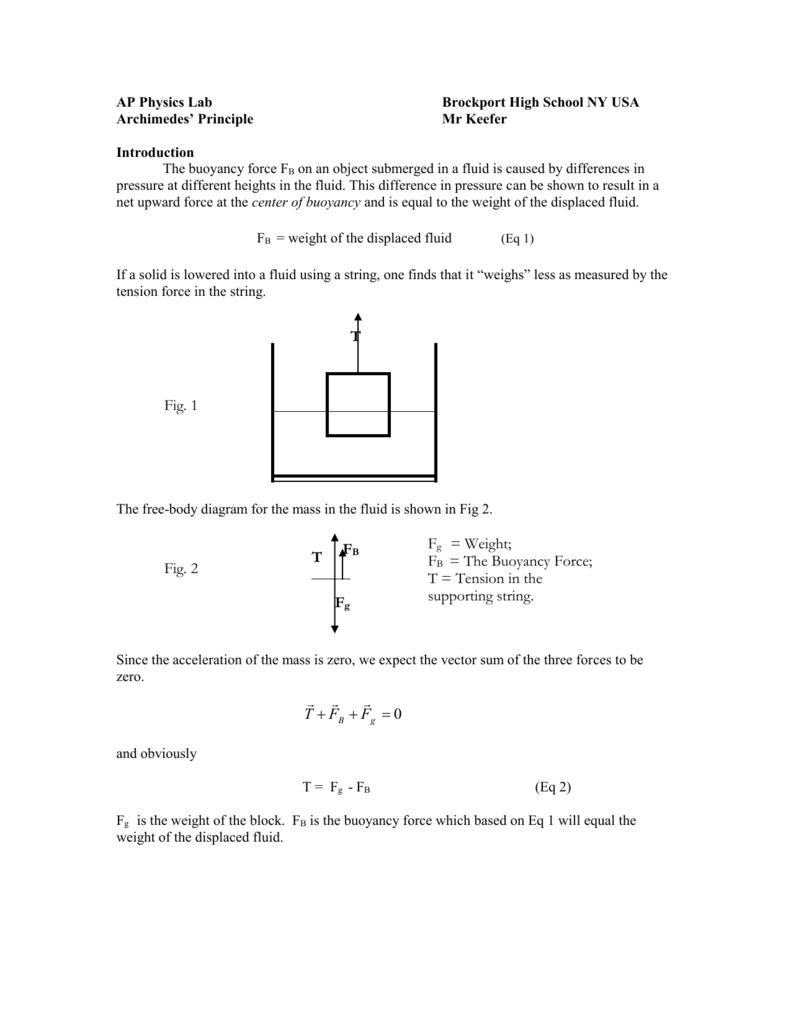 Lab 5 Density Archimedes Principle F G Block Diagram