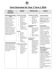 Term Overview for Year 1 Term 1 2014 Religious Education English
