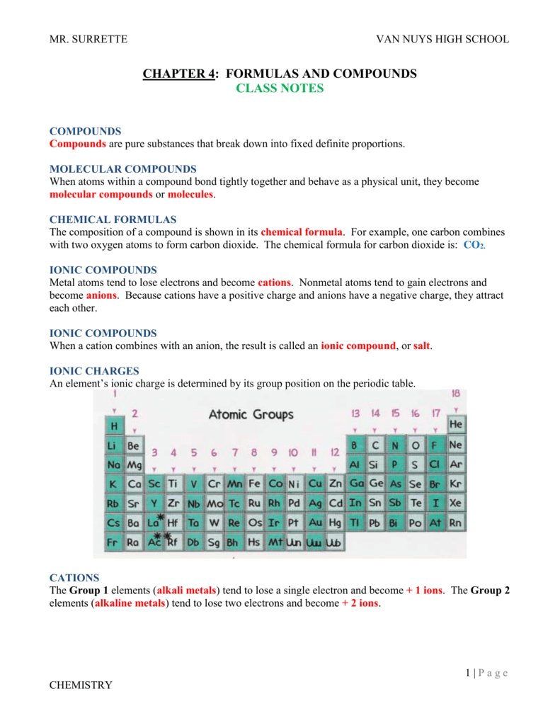 Ion charges on periodic table images periodic table images classnotesc4 gamestrikefo images gamestrikefo Images