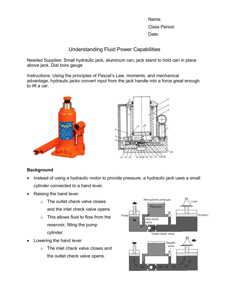Worksheet 4 Fluid Power Capabilities Hydraulic Jack Diagram