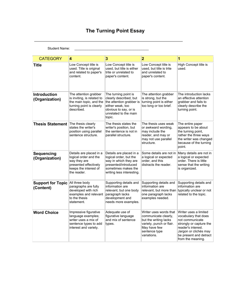 non fiction essay supporting details support