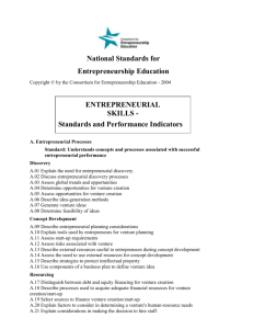 List of Entrepreneurship Content Standards and Performance