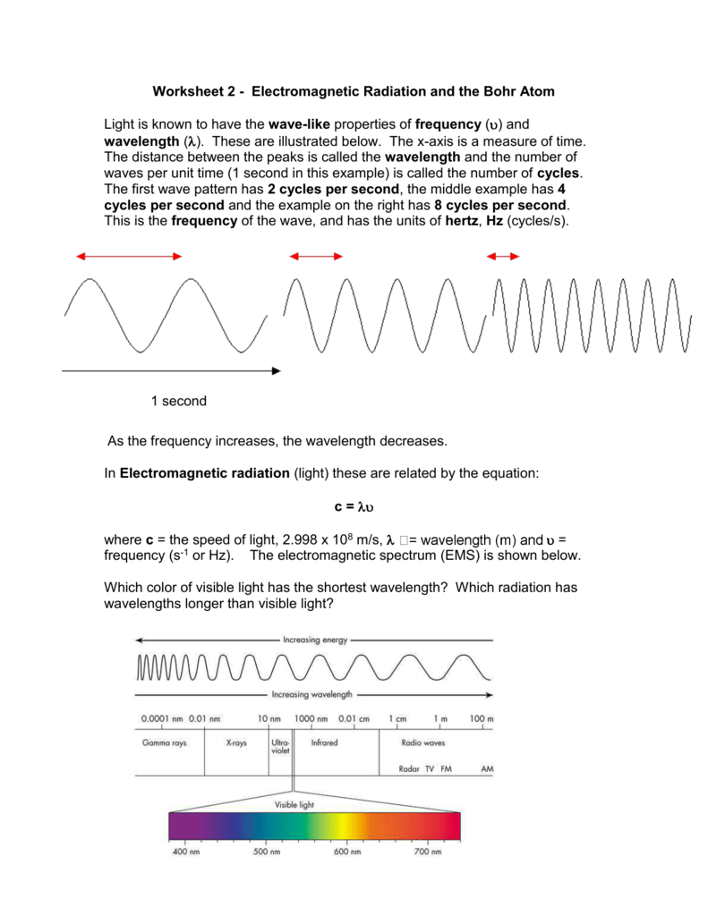 Worksheet 11 Electromagnetic Radiation And The Bohr Atom