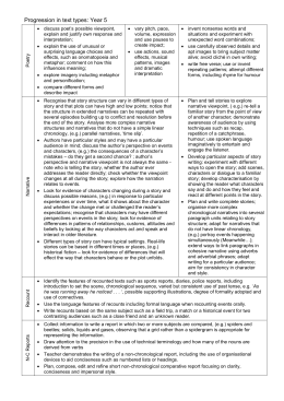 grade level common planning Study Guide Questions Biology Study Guide Answers