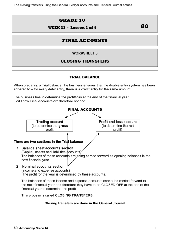 the closing transfers using general ledger accounts and offsetting of financial assets liabilities examples balance sheet a company in excel format