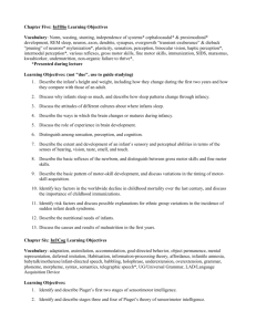Chapter One: Intro/Methods Learning Objectives & Essay Questions