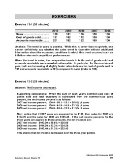 Sm jaleel financial analysis