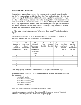 Production Costs Worksheet