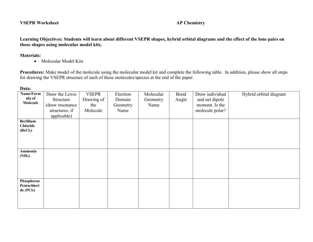 VSEPR worksheet - mvhs