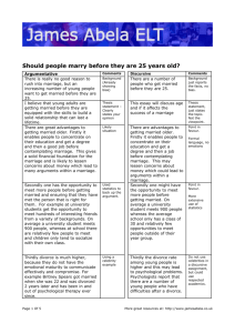 Should people marry before they are 25 years old?