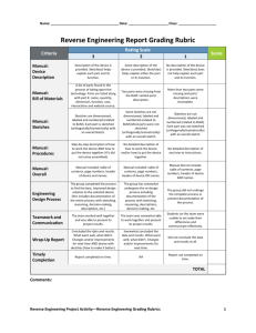 Reverse Engineering Report Grading Rubric