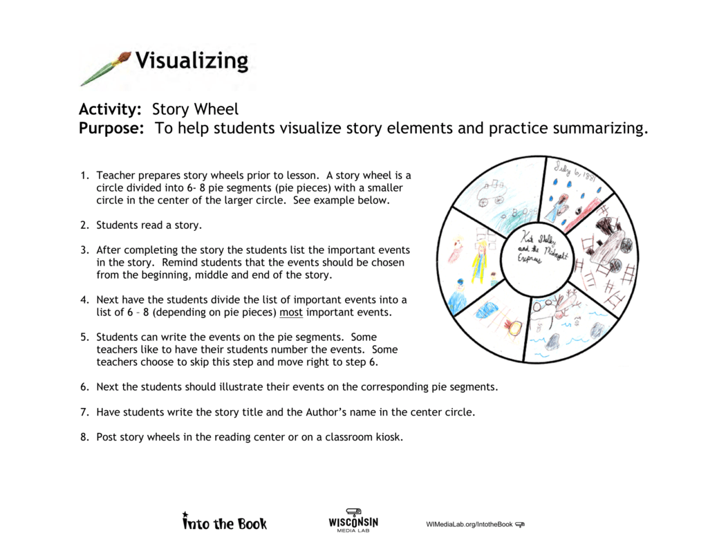 Story Wheel Lesson Plan