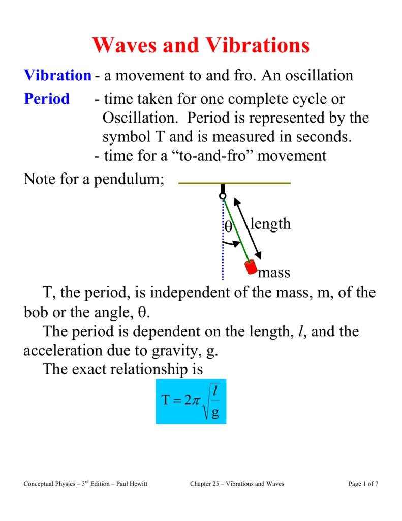 Waves and Vibrations Vibration