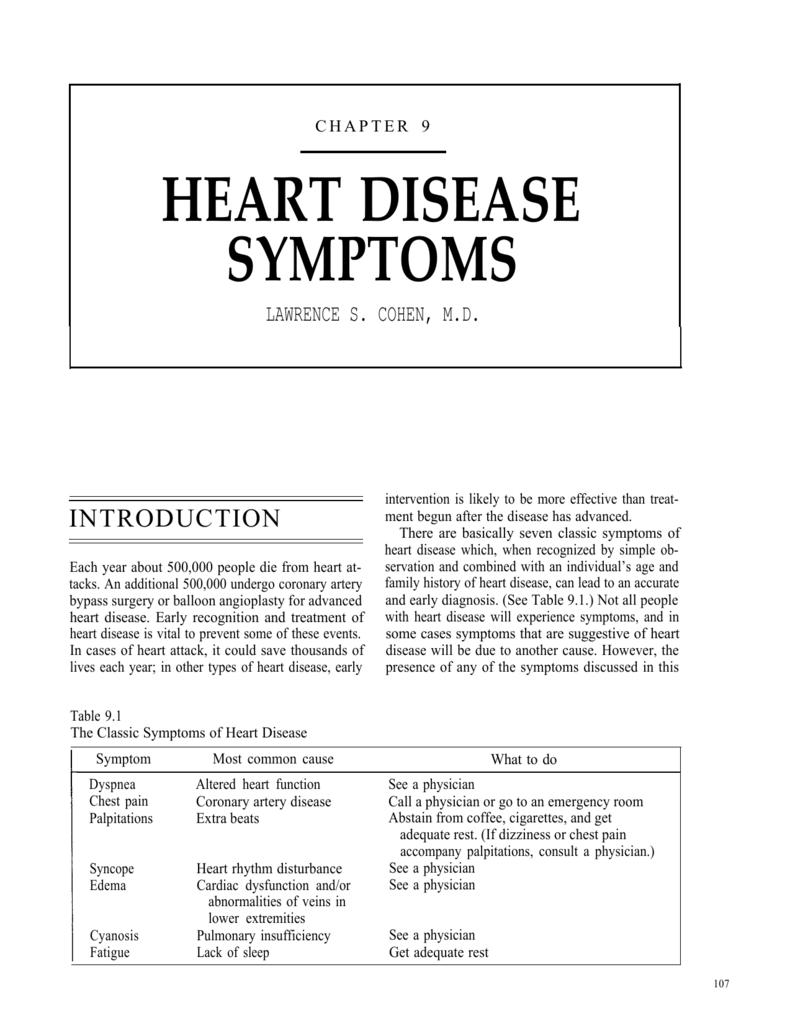 Chapter 9 Heart Disease Symptoms