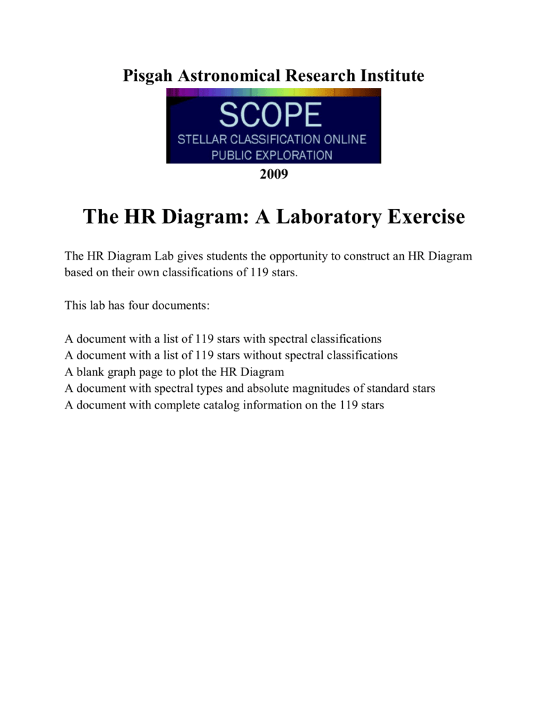 For teachers construct an hr diagram lab ccuart Choice Image