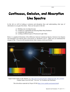 Continuous, Emission, and Absorption Line Spectra