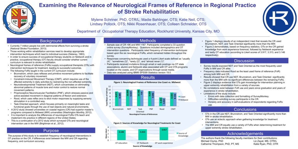Examining the Relevance of Neurological Frames of Reference in