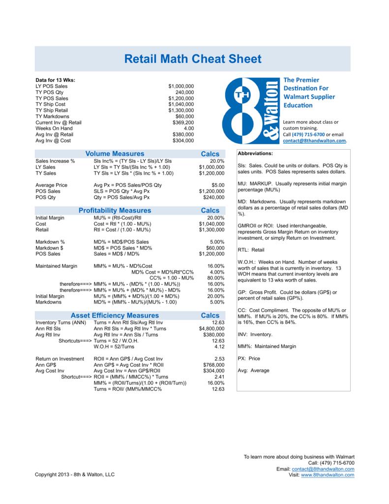 8th & Walton's Retail Math Cheat Sheet