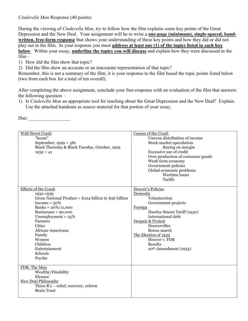 Cinderella Man Essay  Westlake City School District  Thesis Statement Narrative Essay also Business Law Essays  Help With Business Plan Assignment