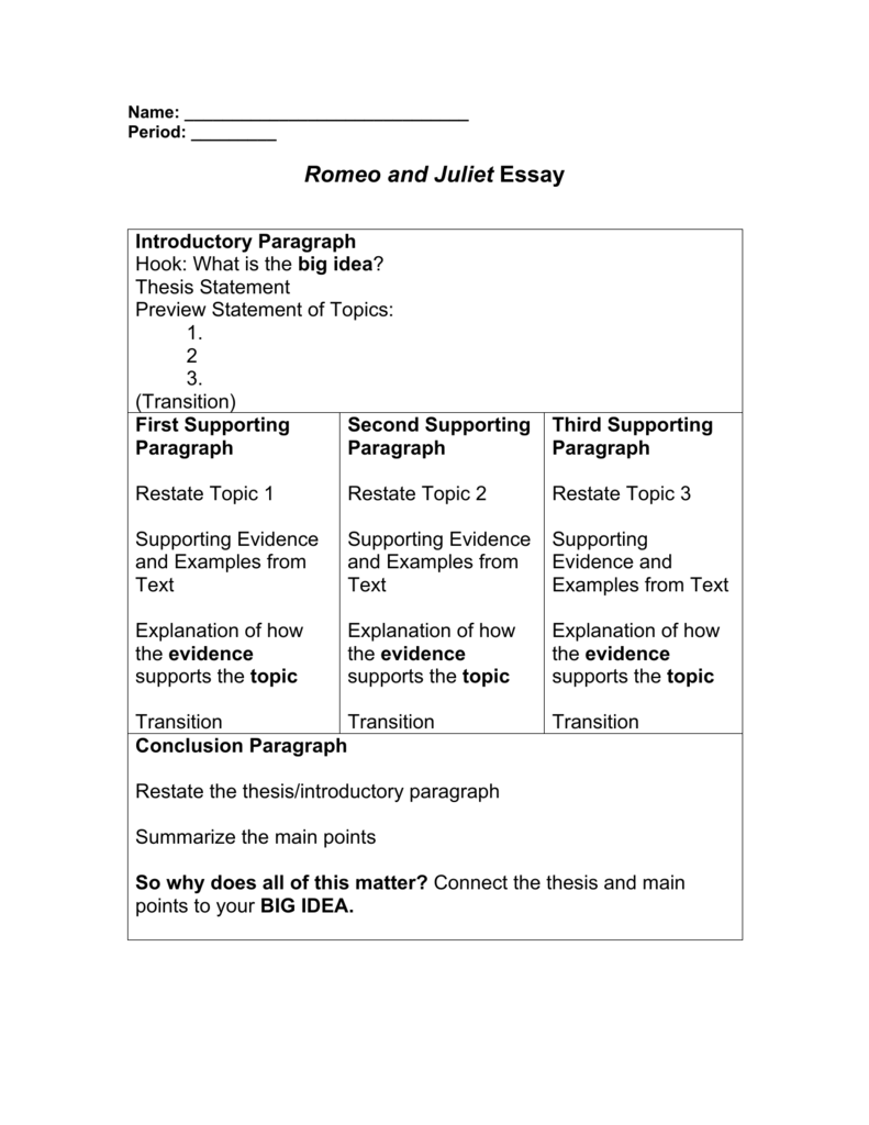 romeo and juliet essay thesis research paper ples ple  romeo and juliet essay period romeo and juliet essay introductory paragraph  hook what is the big