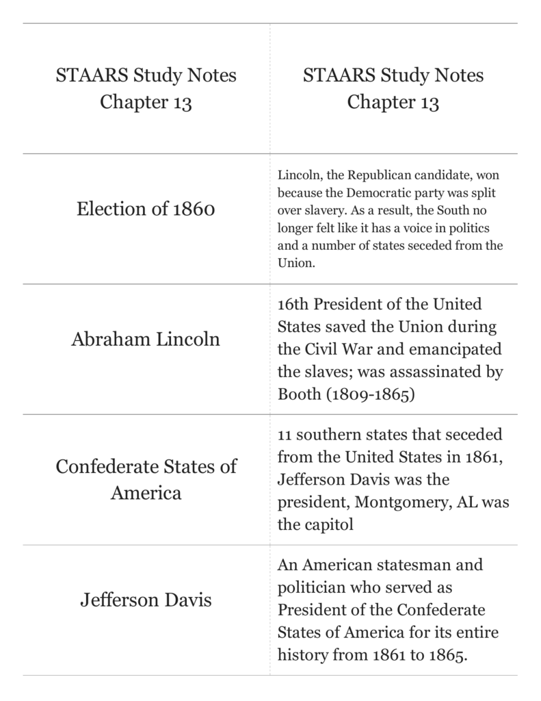 Print › Chapter 13 Vocabulary | Quizlet