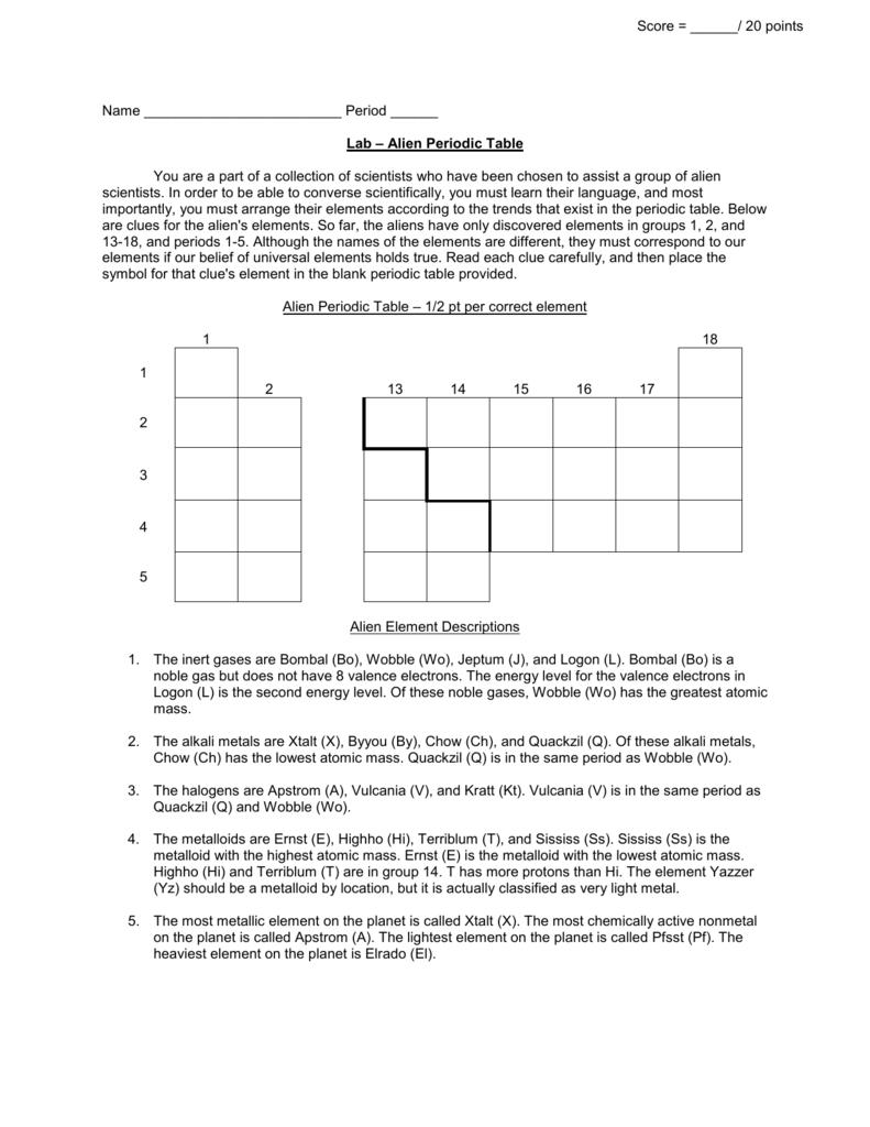 Wksht Alien Periodic Table 9th
