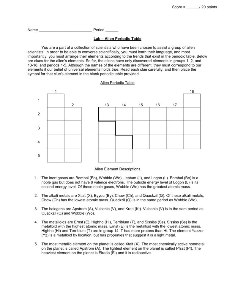 Wksht Alien Periodic Table