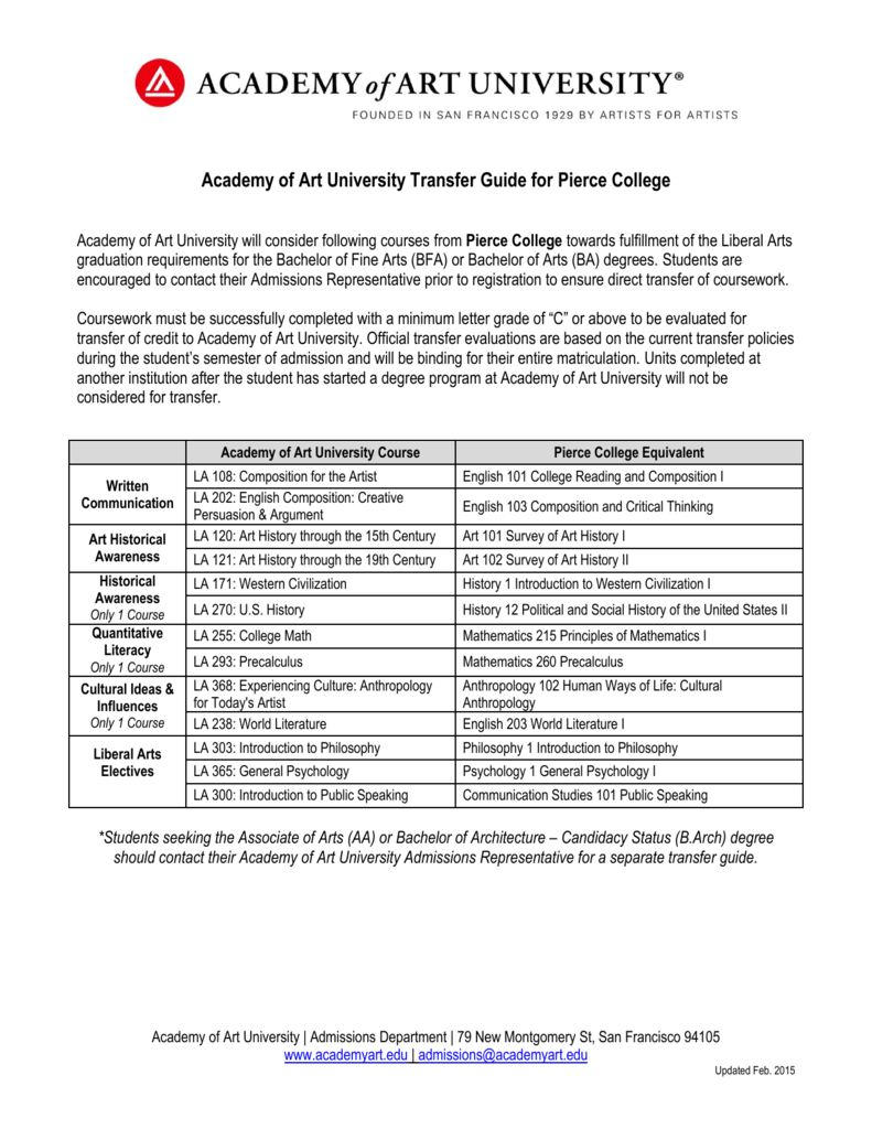 Hacc to albright transfer guide & course equivalencies pdf.