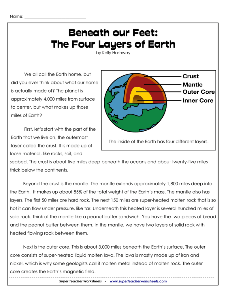 Beneath our Feet: The Four Layers of Earth