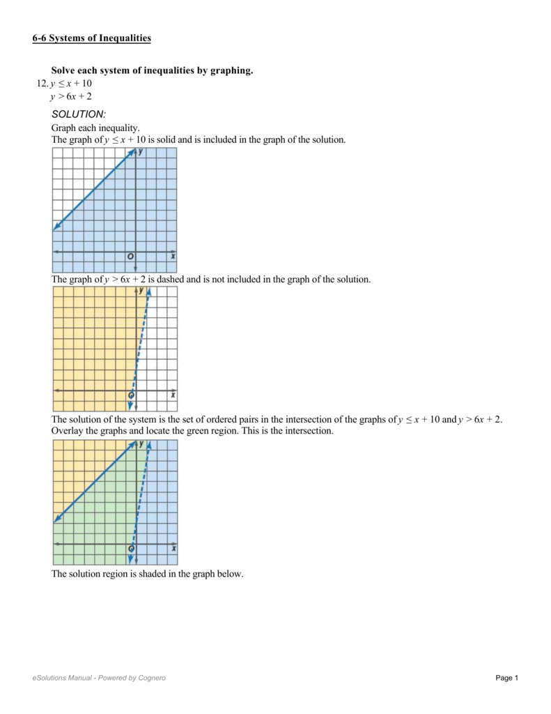 Solve each system of inequalities by graphing 12 y x 10 y 6x robcynllc Images