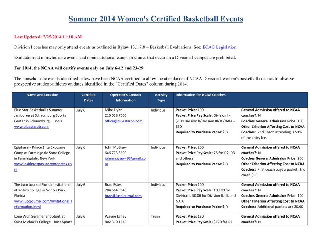 Summer 2014 Womens Certified Basketball Events